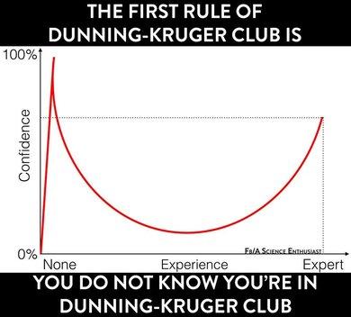 dunning_kruger_club